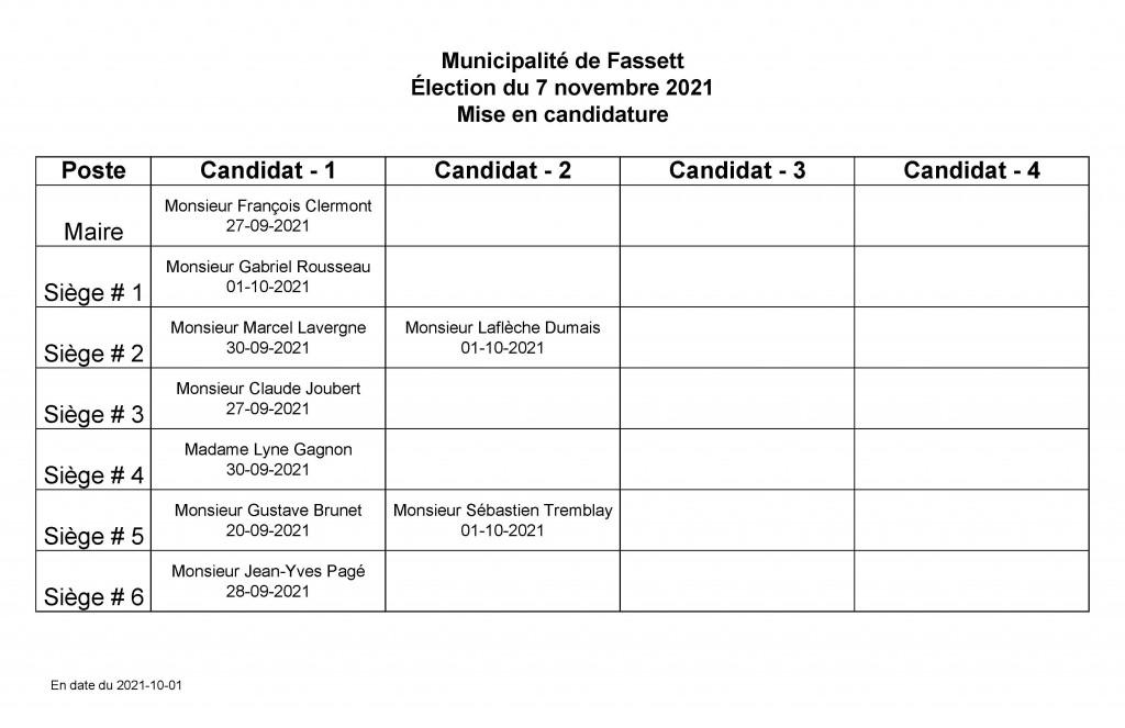 Mise en candidature 2021-11-07_V3